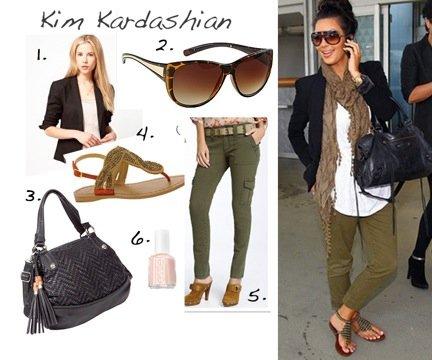 Cupid's Pulse, Ann Csincsak, Kim Kardashian, fashion, dating
