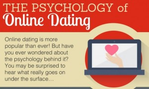 Psychology of Online Dating.  Photo: elearners.com