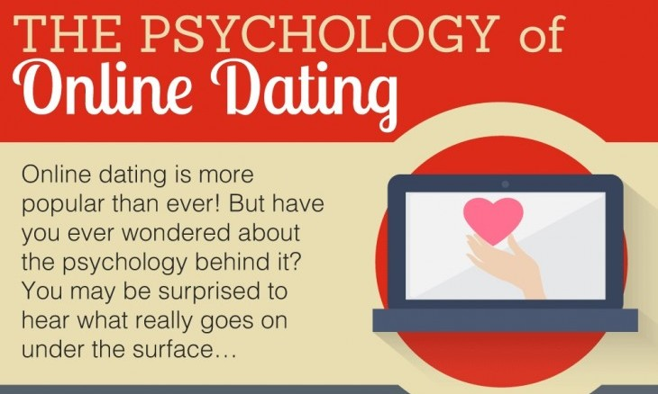Internet dating psychometric style