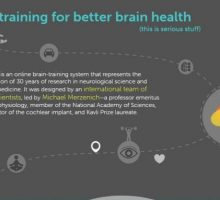 Product Review: Exercise Your Brain Daily With A BrainHQ Subscription