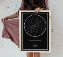 Product Review: The Night Sky Star Maps